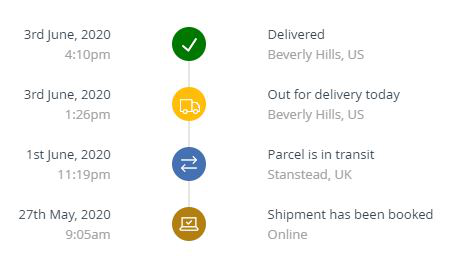 Condensed tracking details